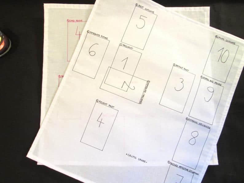 tarot karte, gdje kupiti tarot karte, tarot karte cijena, škola tarota, kako postati tarot majstor, tarot, gatanje, tečaj tarota, karte za gatanje. tarot karte kupnja